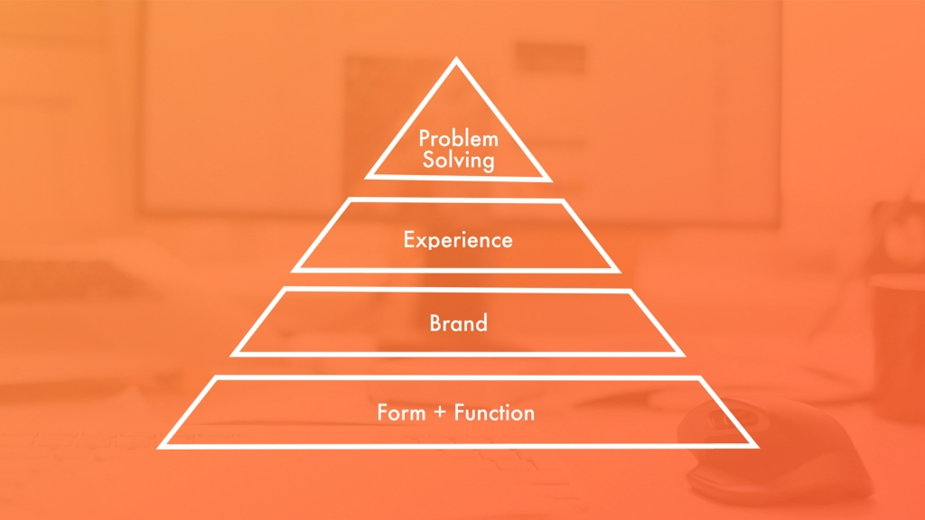 Product Design Pyramid