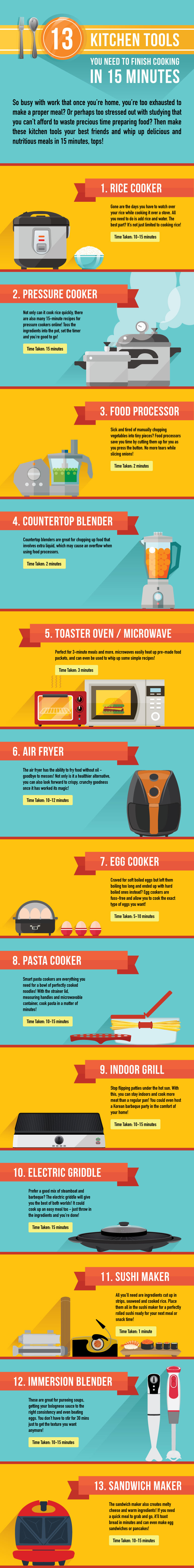 13 kitchen tools you need finish cooking 15 minutes
