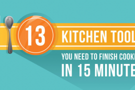 Kitchen Appliances Infographic
