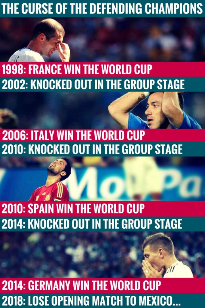 The curse of defending champions