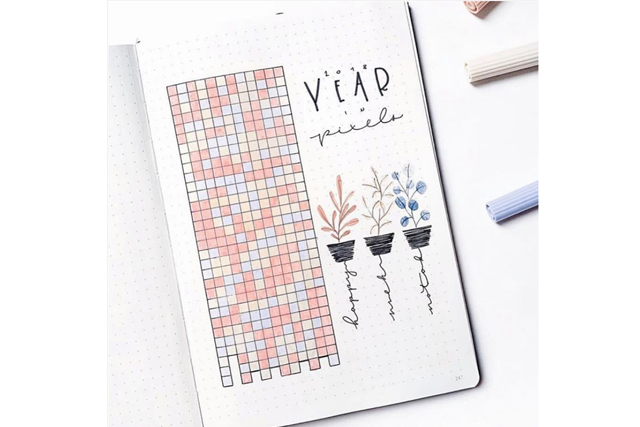 bullet journal ideas planner habit tracker