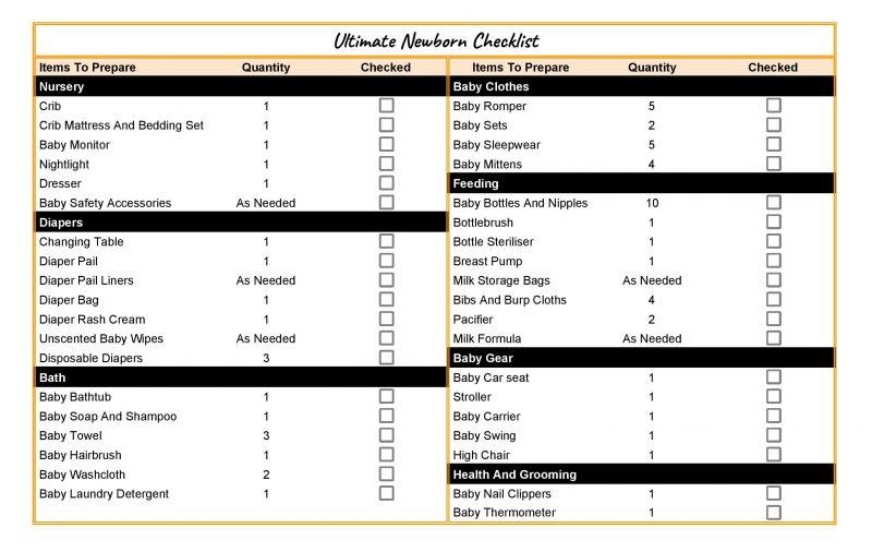 ultimate newborn checklist parents
