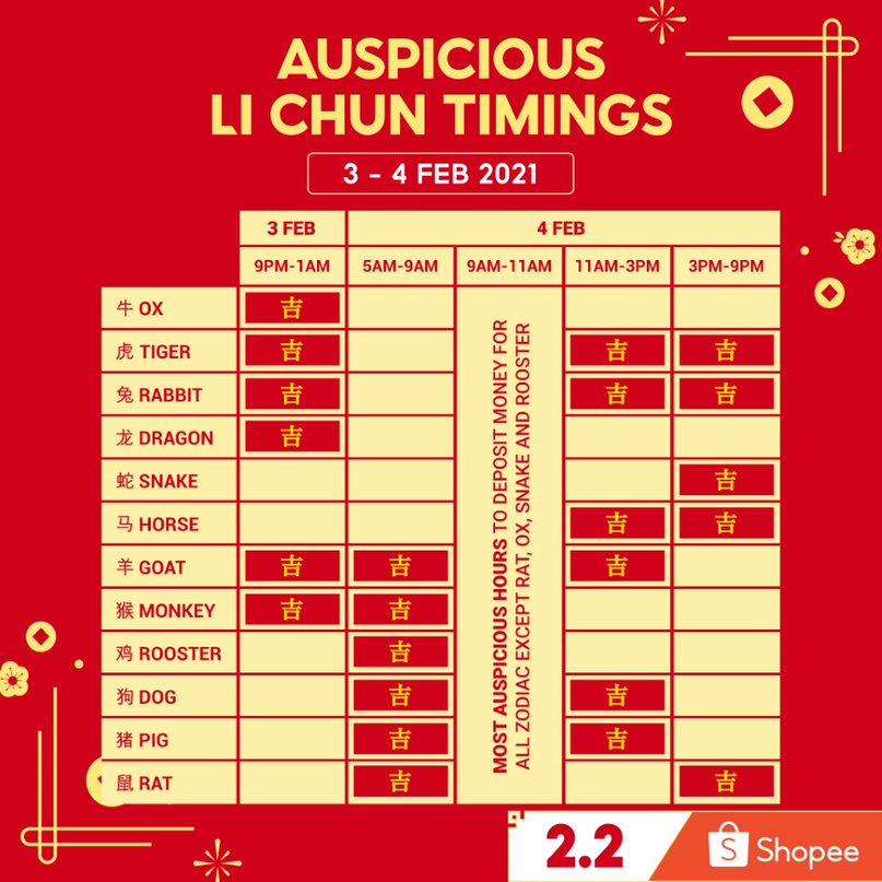 Li Chun 2021 auspicious timings